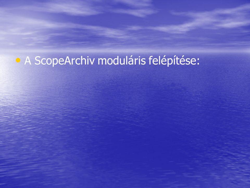 A ScopeArchiv moduláris felépítése: