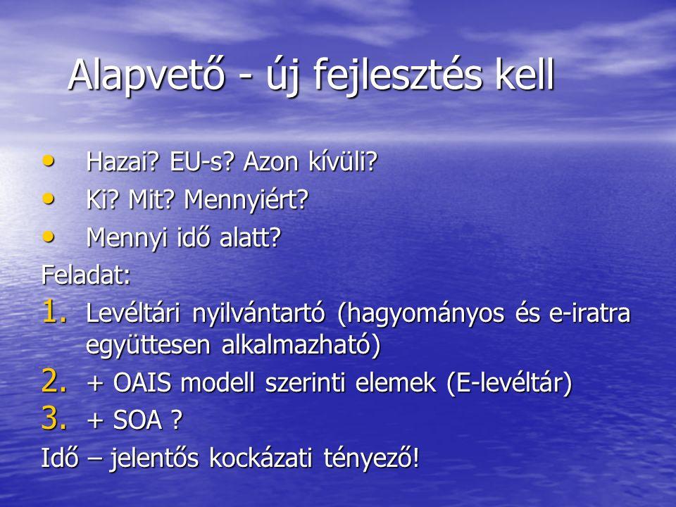 Alapvető - új fejlesztés kell Hazai? EU-s? Azon kívüli? Hazai? EU-s? Azon kívüli? Ki? Mit? Mennyiért? Ki? Mit? Mennyiért? Mennyi idő alatt? Mennyi idő