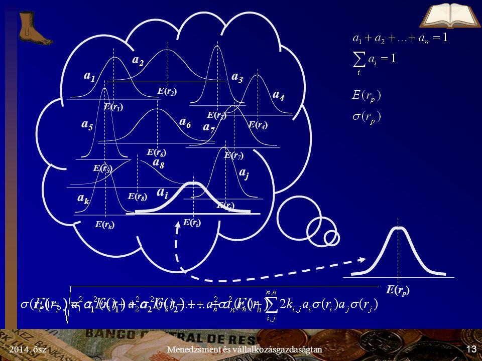 2014. ősz13Menedzsment és vállalkozásgazdaságtan aiai a1a1 a2a2 a3a3 a4a4 a7a7 ajaj a6a6 a5a5 akak a8a8 E(ri)E(ri) E(r1)E(r1) E(r2)E(r2) E(r3)E(r3) E(
