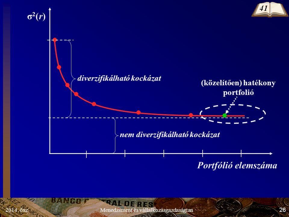 2014. ősz26Menedzsment és vállalkozásgazdaságtan σ2(r)σ2(r) Portfólió elemszáma (közelítően) hatékony portfolió diverzifikálható kockázat nem diverzif