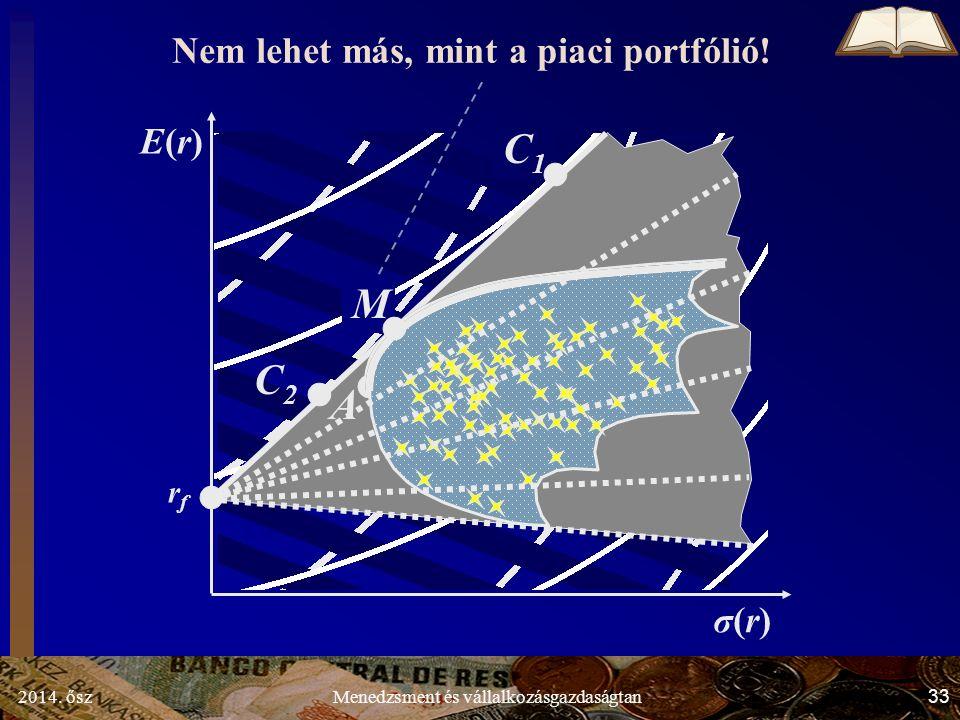 2014. ősz33Menedzsment és vállalkozásgazdaságtan rfrf C2C2 C1C1 σ(r)σ(r) E(r)E(r) A M Nem lehet más, mint a piaci portfólió!