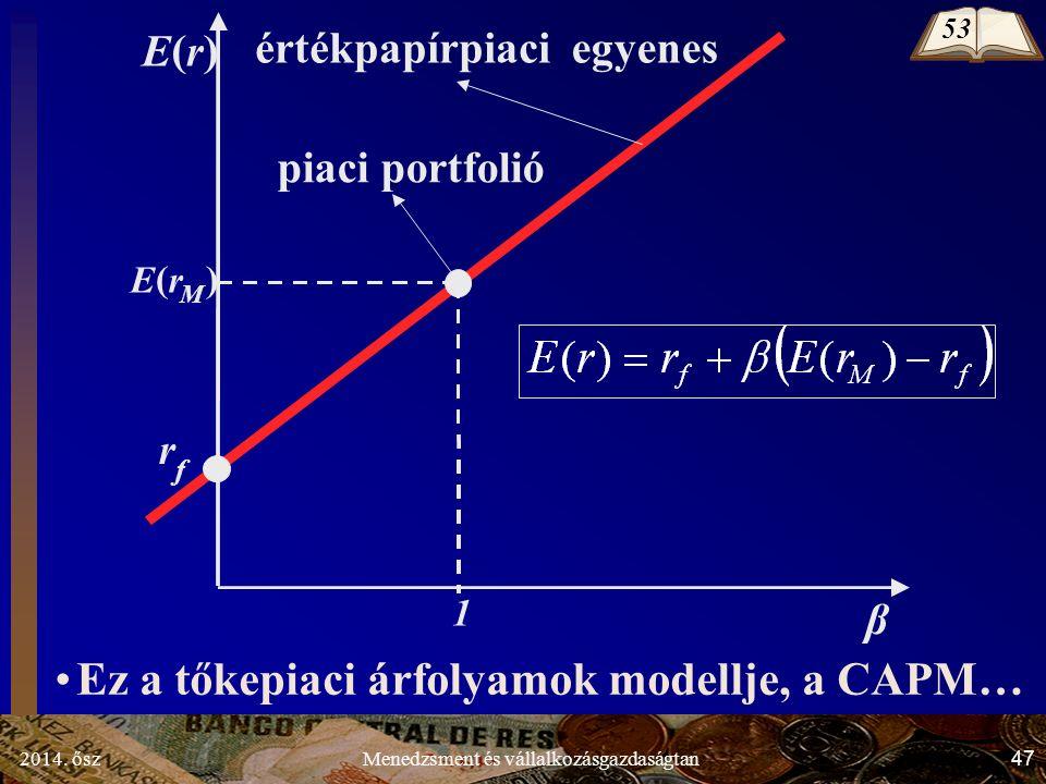 2014. ősz47Menedzsment és vállalkozásgazdaságtan piaci portfolió értékpapírpiaci egyenes E ( r M ) 1 E ( r ) β r f Ez a tőkepiaci árfolyamok modellje,