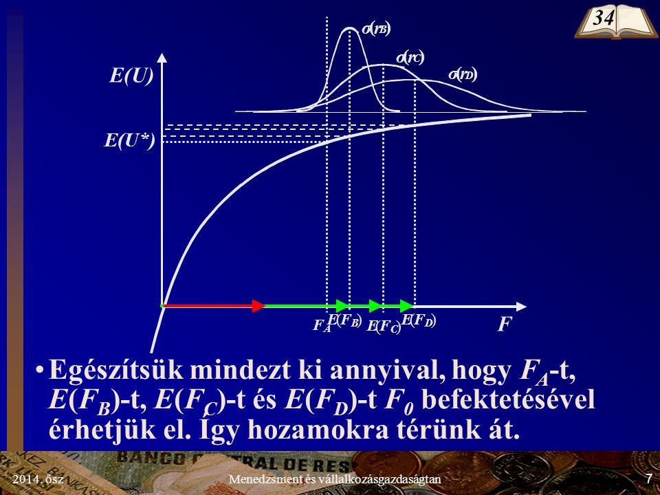 2014. ősz7Menedzsment és vállalkozásgazdaságtan E ( F C ) σ ( r C ) E ( F D ) σ(r D ) F A F E(U) E(U*) E ( F B ) σ ( r B ) Egészítsük mindezt ki annyi