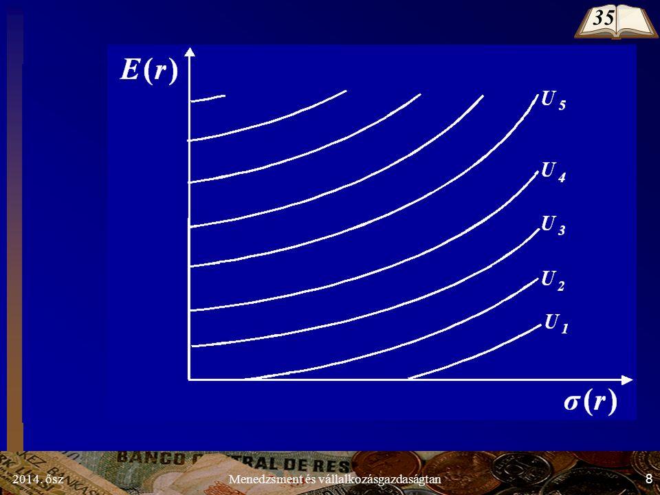 2014. ősz8Menedzsment és vállalkozásgazdaságtan E(U*) E(r)E(r) σ(r)σ(r) rArA σ(rB)σ(rB) E(rB)E(rB) σ(rC)σ(rC) E(rC)E(rC) σ(rD)σ(rD) E(rD)E(rD) 35