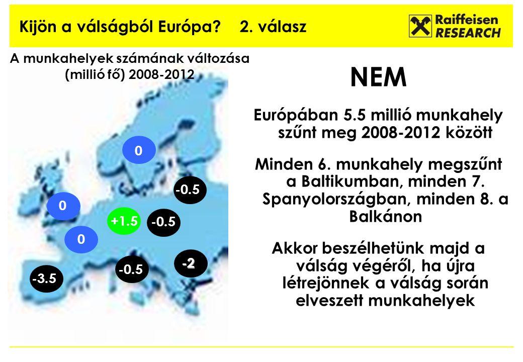 Kijön a válságból Európa. 2.