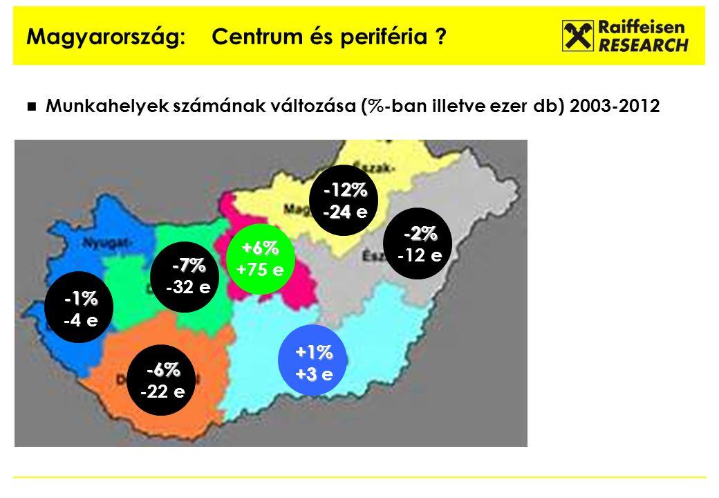 Magyarország: Centrum és periféria .
