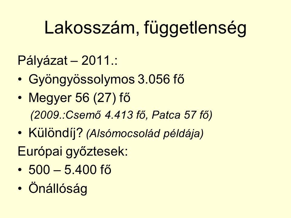Lakosszám, függetlenség Pályázat – 2011.: Gyöngyössolymos 3.056 fő Megyer 56 (27) fő (2009.:Csemő 4.413 fő, Patca 57 fő) Különdíj? (Alsómocsolád példá