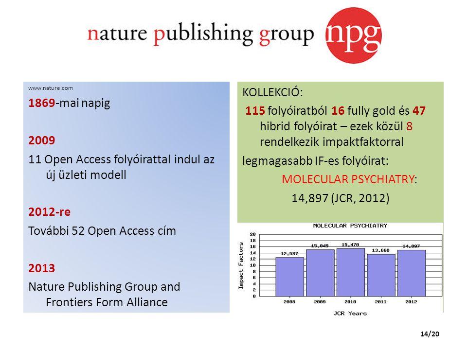 www.nature.com 1869-mai napig 2009 11 Open Access folyóirattal indul az új üzleti modell 2012-re További 52 Open Access cím 2013 Nature Publishing Group and Frontiers Form Alliance KOLLEKCIÓ: 115 folyóiratból 16 fully gold és 47 hibrid folyóirat – ezek közül 8 rendelkezik impaktfaktorral legmagasabb IF-es folyóirat: MOLECULAR PSYCHIATRY: 14,897 (JCR, 2012) 14/20