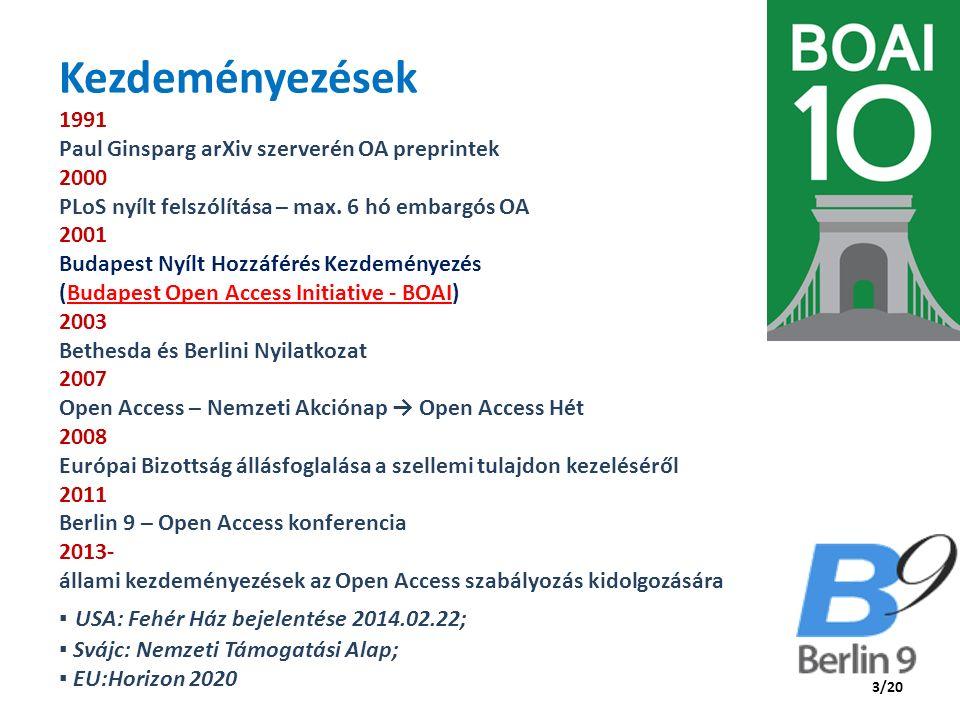 9785 open access folyóirat 134 országból több, mint 1,6 millió folyóiratcikkel a DOAJ (Directory of Open Access Journals) szerint http://www.doaj.org/ [2014.05.30.] http://www.doaj.org/ 4/20