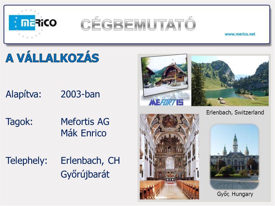 Alapítva:2003-ban Tagok:Mefortis AG Mák Enrico Telephely:Erlenbach, CH Győrújbarát Erlenbach, Switzerland Győr, Hungary