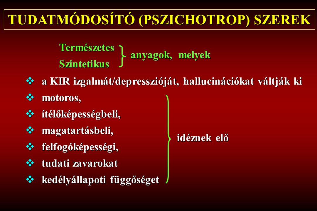 A TUDATMÓDOSÍTÓ SZEREK FARMAKOLÓGIAI OSZTÁLYOZÁSA  OPIOIDOK  CENTRÁLIS DEPRESSZÁNSOK  barbiturátok  BDZ  alkohol  GHB  SZIMPATOMIMETIKUS PSZICHOMOTOROS STIMULÁNSOK  KOFFEIN ÉS NIKOTIN  CANNABINOIDOK  PSZICHEDELIKUMOK (hallucinogének, pszichotomimetikumok)  INHALÁNSOK  LEGÁLIS (receptre kapható) GYÓGYSZEREK (anxiolytikumok, szedativumok )