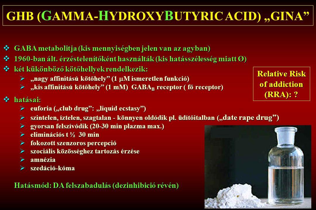 """GHB ( G AMMA- H YDROXY B UTYRIC ACID) """"GINA  GABA metabolitja (kis mennyiségben jelen van az agyban)  1960-ban ált."""