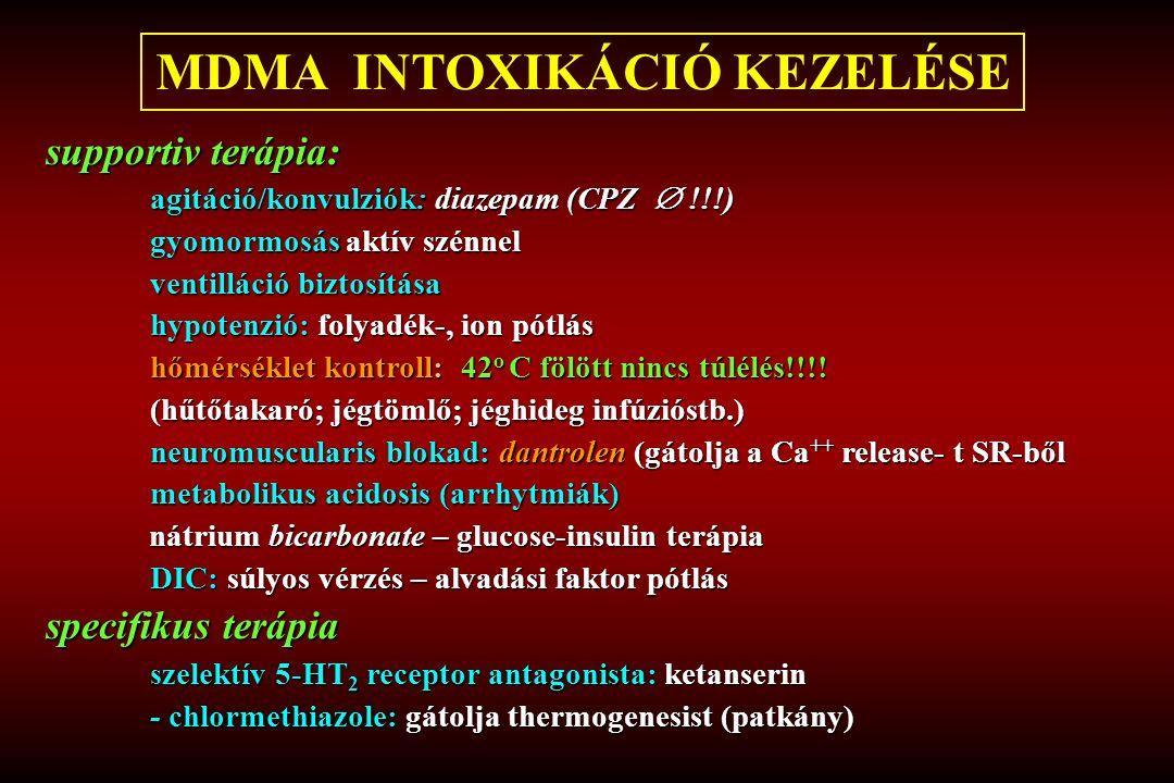 supportiv terápia: agitáció/konvulziók: diazepam (CPZ  !!!) gyomormosás aktív szénnel ventilláció biztosítása hypotenzió: folyadék-, ion pótlás hőmérséklet kontroll: 42 o C fölött nincs túlélés!!!.