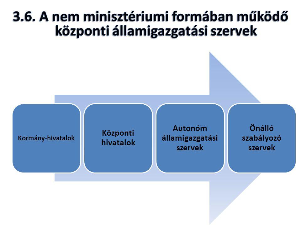 Kormány-hivatalok Központi hivatalok Autonóm államigazgatási szervek Önálló szabályozó szervek