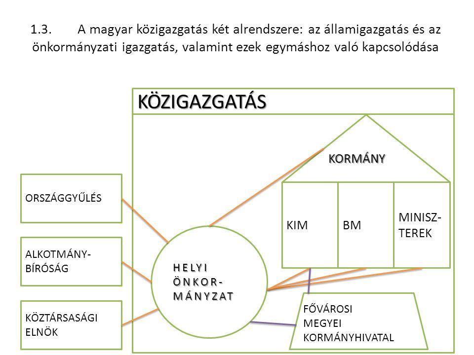 1.Átlátható közigazgatási szervezet és döntési mechanizmus.