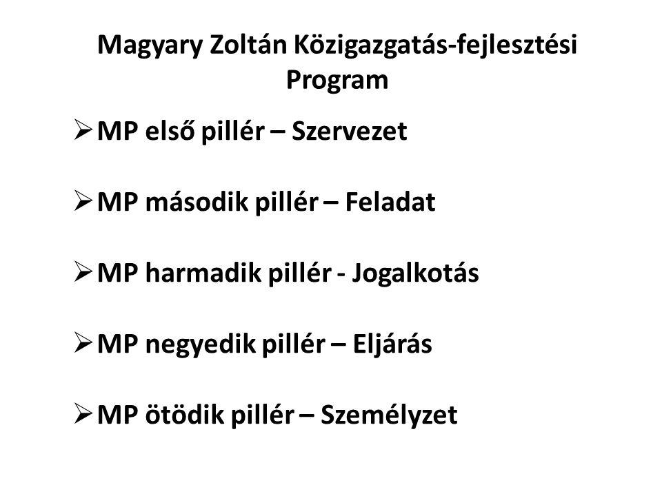 Magyary Zoltán Közigazgatás-fejlesztési Program  MP első pillér – Szervezet  MP második pillér – Feladat  MP harmadik pillér - Jogalkotás  MP negyedik pillér – Eljárás  MP ötödik pillér – Személyzet