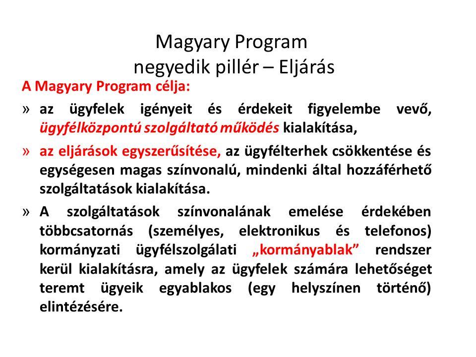 Magyary Program negyedik pillér – Eljárás A Magyary Program célja: » az ügyfelek igényeit és érdekeit figyelembe vevő, ügyfélközpontú szolgáltató működés kialakítása, » az eljárások egyszerűsítése, az ügyfélterhek csökkentése és egységesen magas színvonalú, mindenki által hozzáférhető szolgáltatások kialakítása.