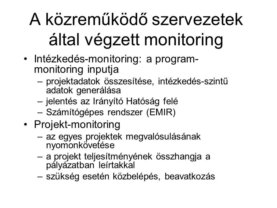 A közreműködő szervezetek által végzett monitoring Intézkedés-monitoring: a program- monitoring inputja –projektadatok összesítése, intézkedés-szintű adatok generálása –jelentés az Irányító Hatóság felé –Számítógépes rendszer (EMIR) Projekt-monitoring –az egyes projektek megvalósulásának nyomonkövetése –a projekt teljesítményének összhangja a pályázatban leírtakkal –szükség esetén közbelépés, beavatkozás