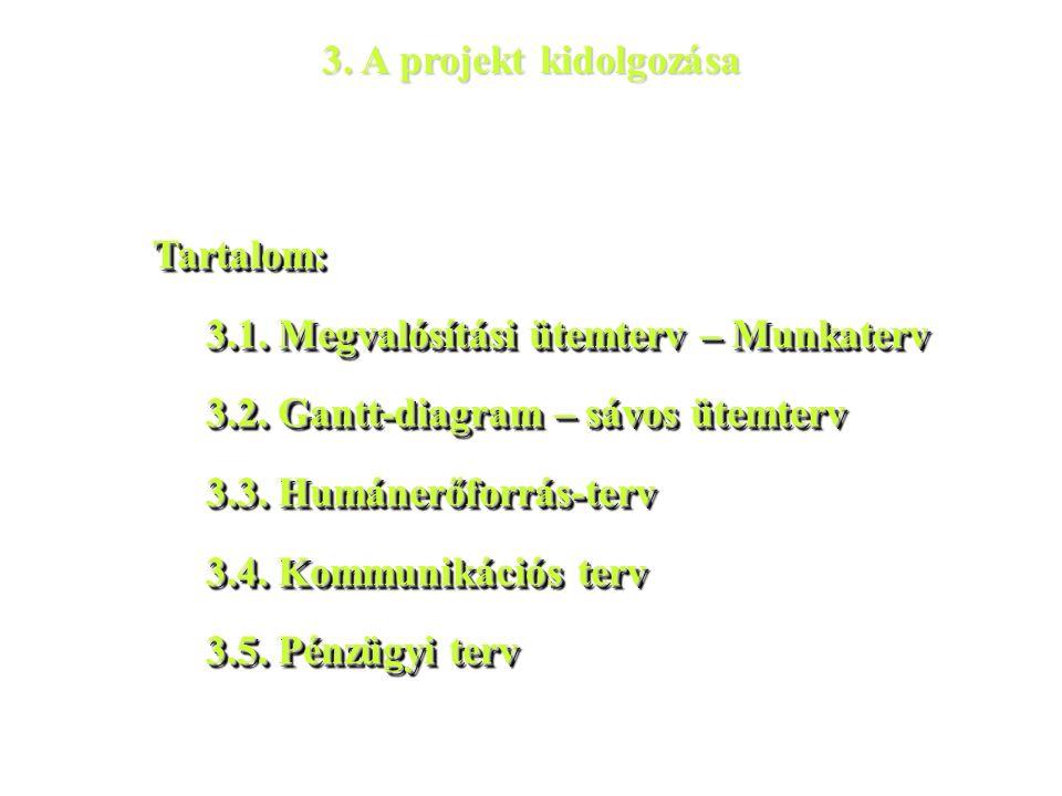 3. A projekt kidolgozása Tartalom: 3.1. Megvalósítási ütemterv – Munkaterv 3.2.