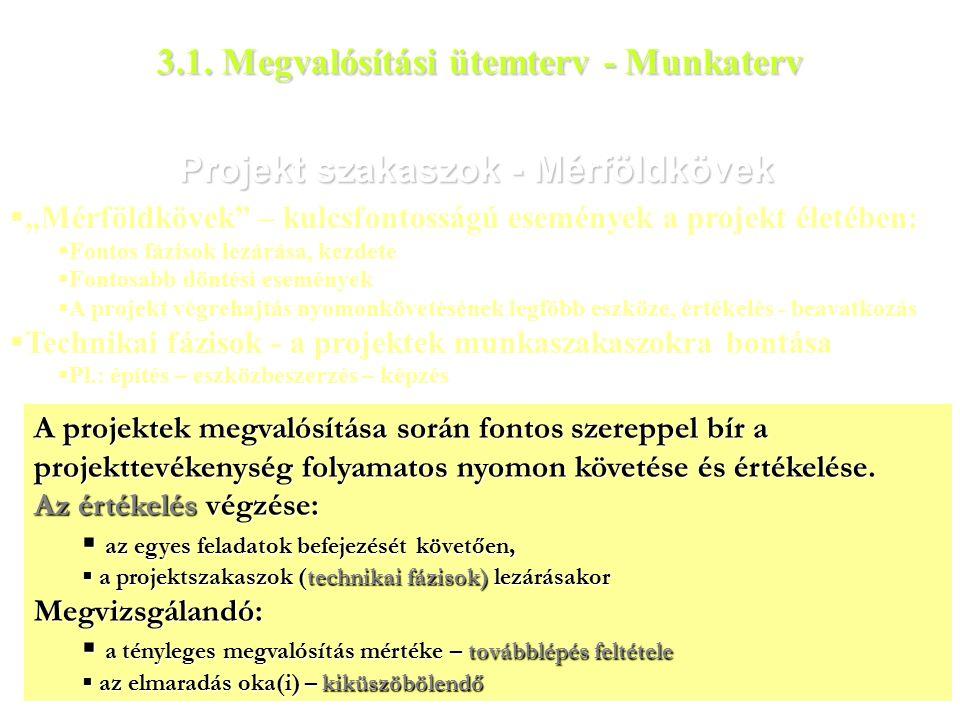 """ """"Mérföldkövek – kulcsfontosságú események a projekt életében:  Fontos fázisok lezárása, kezdete  Fontosabb döntési események  A projekt végrehajtás nyomonkövetésének legfőbb eszköze, értékelés - beavatkozás  Technikai fázisok - a projektek munkaszakaszokra bontása  Pl.: építés – eszközbeszerzés – képzés Projekt szakaszok - Mérföldkövek 3.1."""