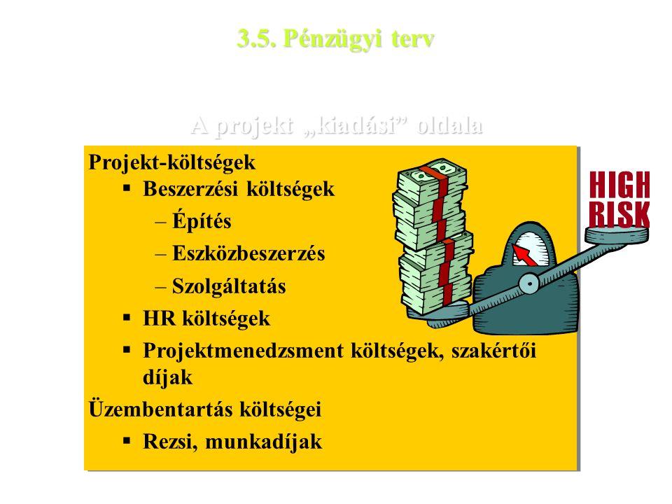 """A projekt """"kiadási oldala Projekt-költségek  Beszerzési költségek –Építés –Eszközbeszerzés –Szolgáltatás  HR költségek  Projektmenedzsment költségek, szakértői díjak Üzembentartás költségei  Rezsi, munkadíjak Projekt-költségek  Beszerzési költségek –Építés –Eszközbeszerzés –Szolgáltatás  HR költségek  Projektmenedzsment költségek, szakértői díjak Üzembentartás költségei  Rezsi, munkadíjak 3.5."""