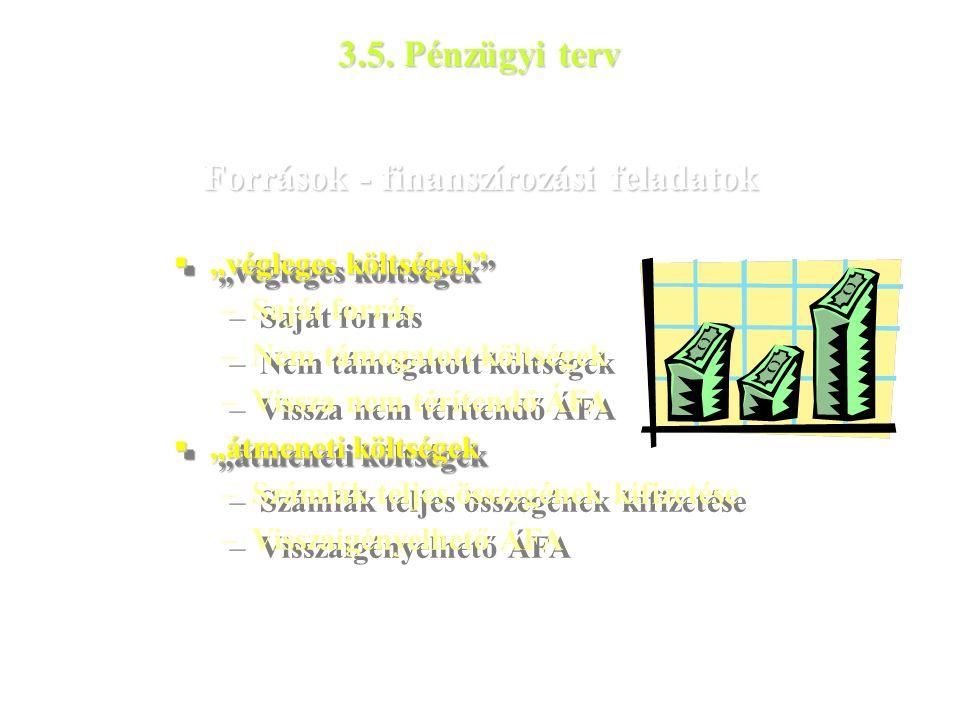 """Források - finanszírozási feladatok  """"végleges költségek –Saját forrás –Nem támogatott költségek –Vissza nem térítendő ÁFA  """"átmeneti költségek –Számlák teljes összegének kifizetése –Visszaigényelhető ÁFA  """"végleges költségek –Saját forrás –Nem támogatott költségek –Vissza nem térítendő ÁFA  """"átmeneti költségek –Számlák teljes összegének kifizetése –Visszaigényelhető ÁFA 3.5."""