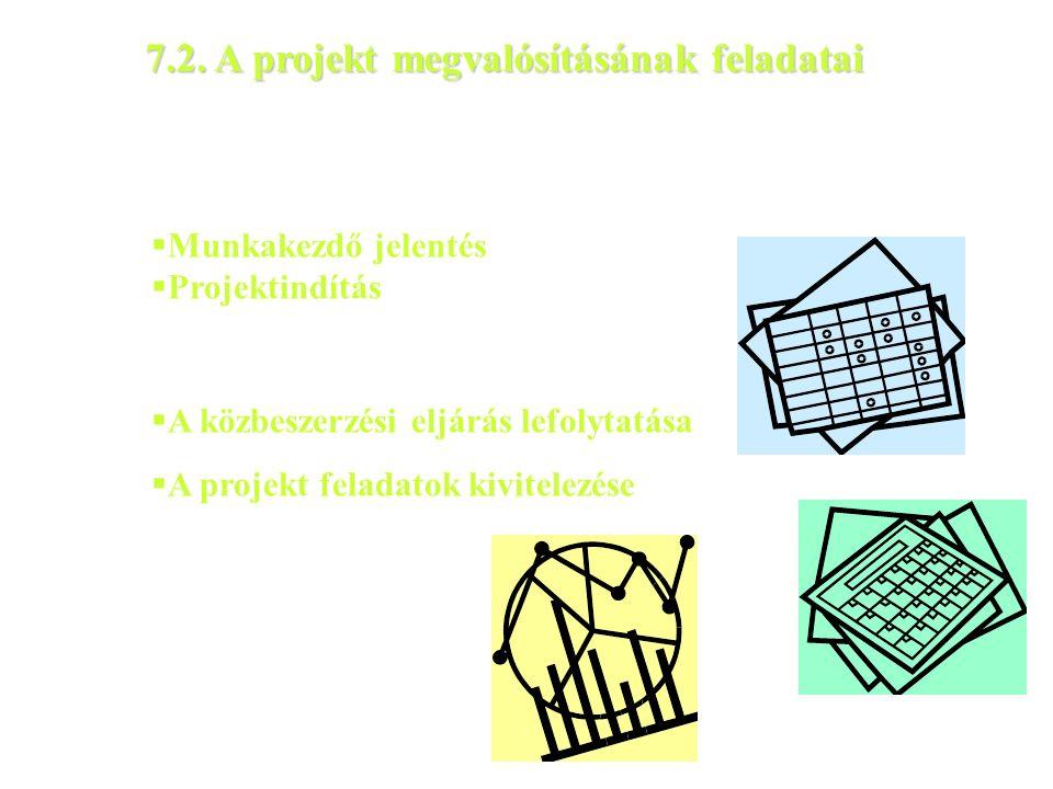  Munkakezdő jelentés  Projektindítás - feladatok meghatározása - projektszervezet felállítása  A közbeszerzési eljárás lefolytatása  A projekt feladatok kivitelezése 7.2.