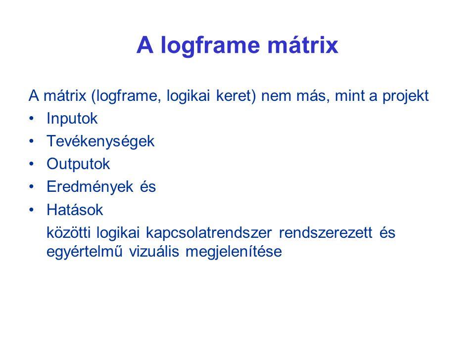 A logframe mátrix A mátrix (logframe, logikai keret) nem más, mint a projekt Inputok Tevékenységek Outputok Eredmények és Hatások közötti logikai kapcsolatrendszer rendszerezett és egyértelmű vizuális megjelenítése