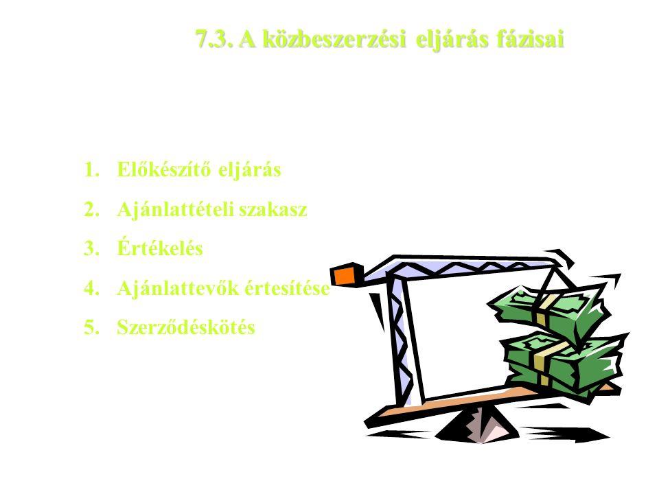  Előkészítő eljárás  Ajánlattételi szakasz  Értékelés  Ajánlattevők értesítése  Szerződéskötés 7.3.