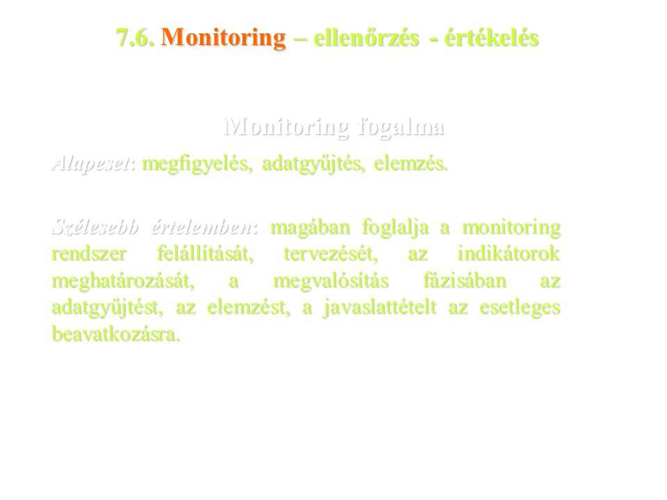 Monitoring fogalma Alapeset: megfigyelés, adatgyűjtés, elemzés.