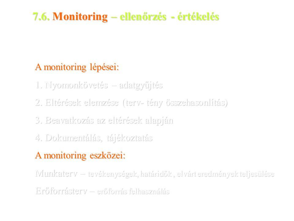 A monitoring lépései: 1. Nyomonkövetés – adatgyűjtés 2.