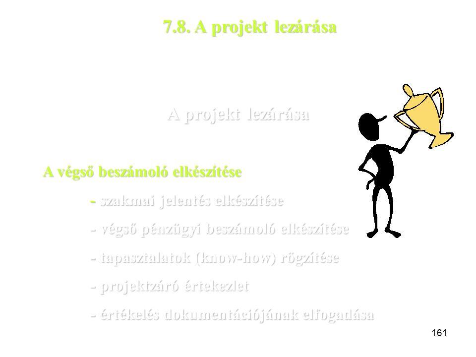 161 A projekt lezárása A végső beszámoló elkészítése - szakmai jelentés elkészítése - végső pénzügyi beszámoló elkészítése - tapasztalatok (know-how) rögzítése - projektzáró értekezlet - értékelés dokumentációjának elfogadása 7.8.