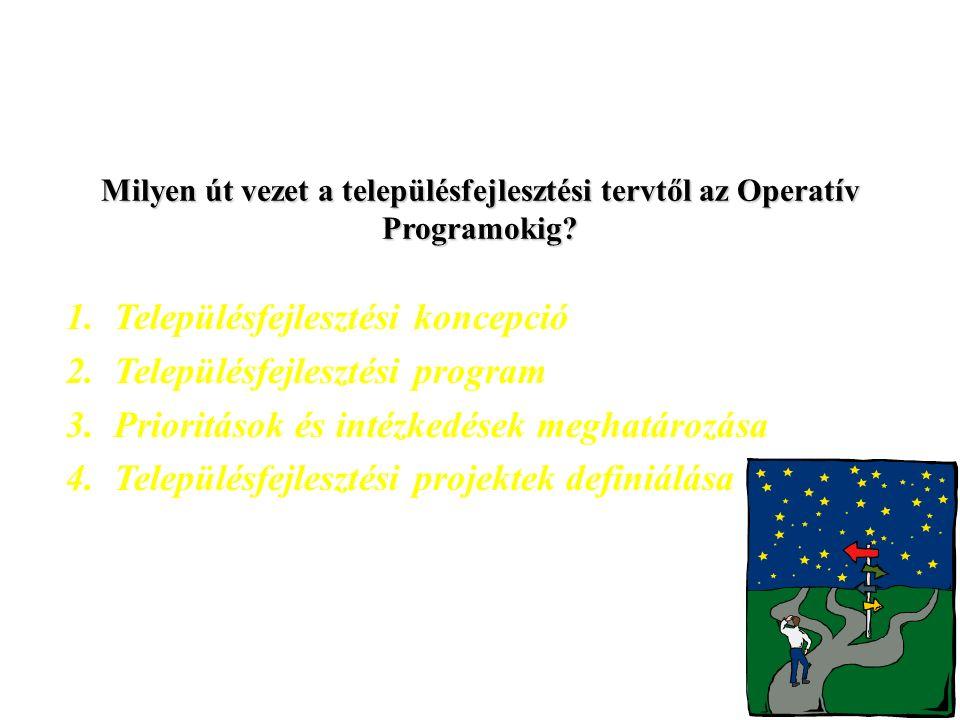 1.Településfejlesztési koncepció 2.Településfejlesztési program 3.Prioritások és intézkedések meghatározása 4.Településfejlesztési projektek definiálása Milyen út vezet a településfejlesztési tervtől az Operatív Programokig