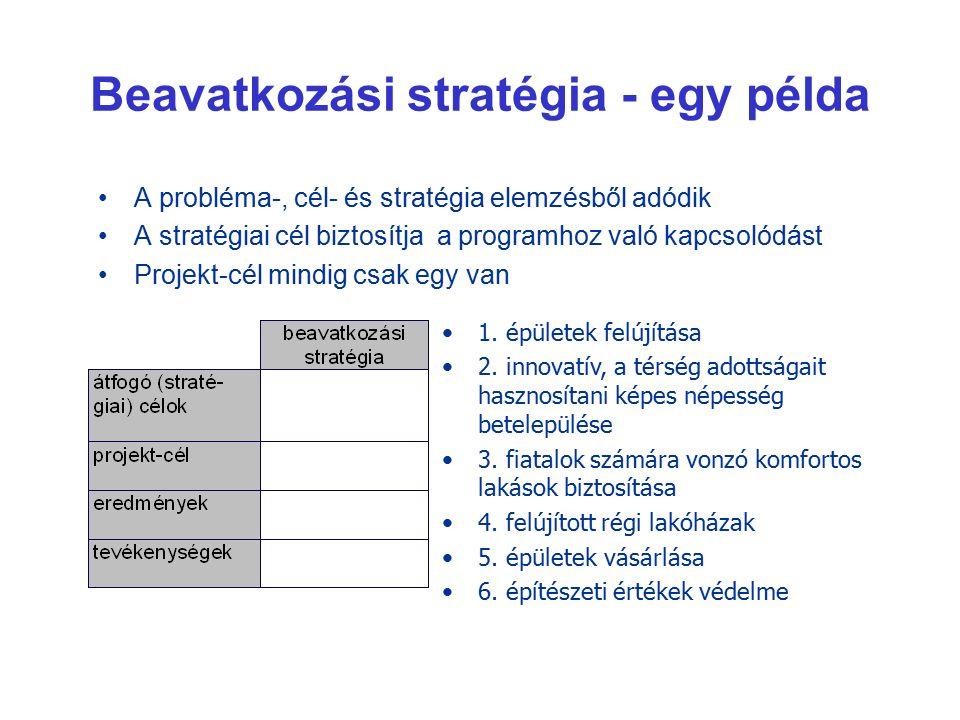Beavatkozási stratégia - egy példa A probléma-, cél- és stratégia elemzésből adódik A stratégiai cél biztosítja a programhoz való kapcsolódást Projekt-cél mindig csak egy van 1.