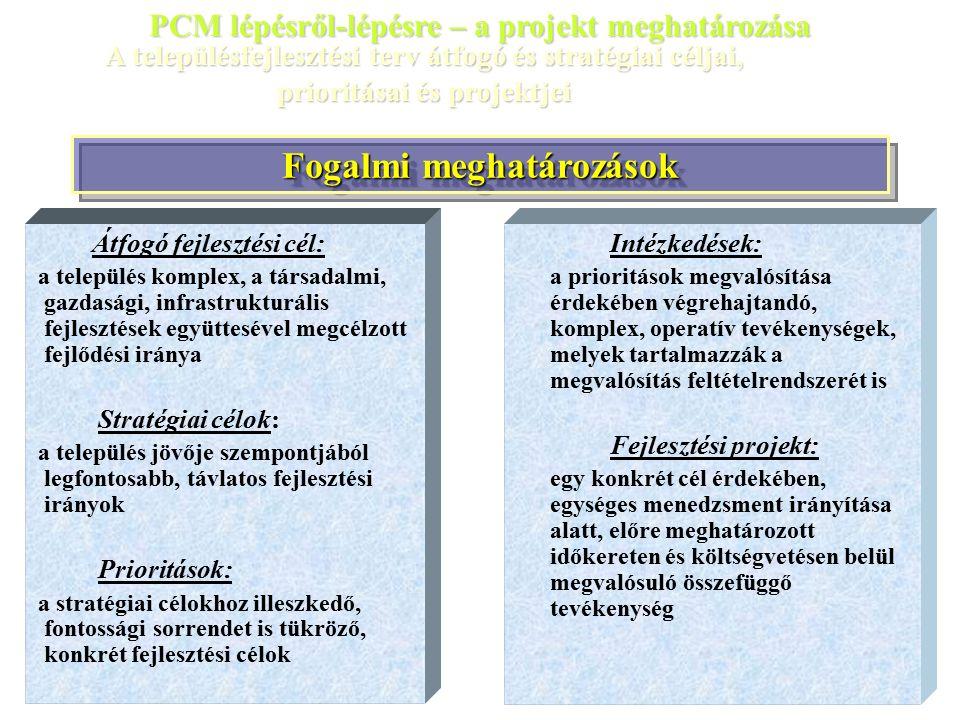 A településfejlesztési terv átfogó és stratégiai céljai, prioritásai és projektjei Fogalmi meghatározások Átfogó fejlesztési cél: a település komplex, a társadalmi, gazdasági, infrastrukturális fejlesztések együttesével megcélzott fejlődési iránya Stratégiai célok: a település jövője szempontjából legfontosabb, távlatos fejlesztési irányok Prioritások: a stratégiai célokhoz illeszkedő, fontossági sorrendet is tükröző, konkrét fejlesztési célok Intézkedések: a prioritások megvalósítása érdekében végrehajtandó, komplex, operatív tevékenységek, melyek tartalmazzák a megvalósítás feltételrendszerét is Fejlesztési projekt: egy konkrét cél érdekében, egységes menedzsment irányítása alatt, előre meghatározott időkereten és költségvetésen belül megvalósuló összefüggő tevékenység PCM lépésről-lépésre – a projekt meghatározása