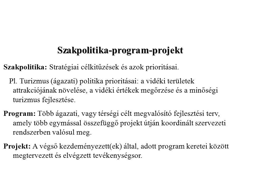 Szakpolitika-program-projekt Szakpolitika: Stratégiai célkitűzések és azok prioritásai.