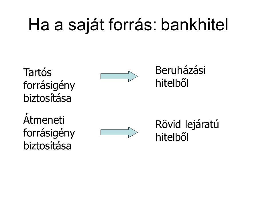 Ha a saját forrás: bankhitel Tartós forrásigény biztosítása Beruházási hitelből Átmeneti forrásigény biztosítása Rövid lejáratú hitelből