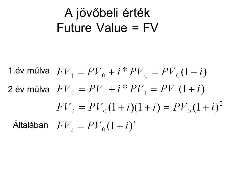 A jövőbeli érték Future Value = FV 1.év múlva 2 év múlva Általában