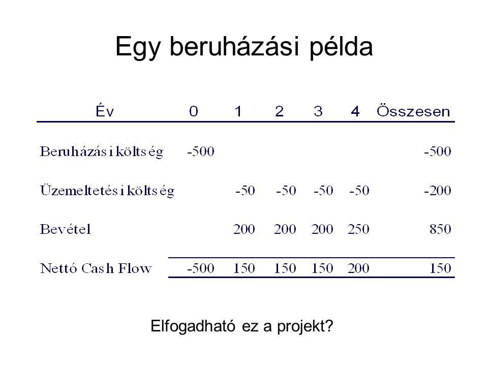 Egy beruházási példa Elfogadható ez a projekt