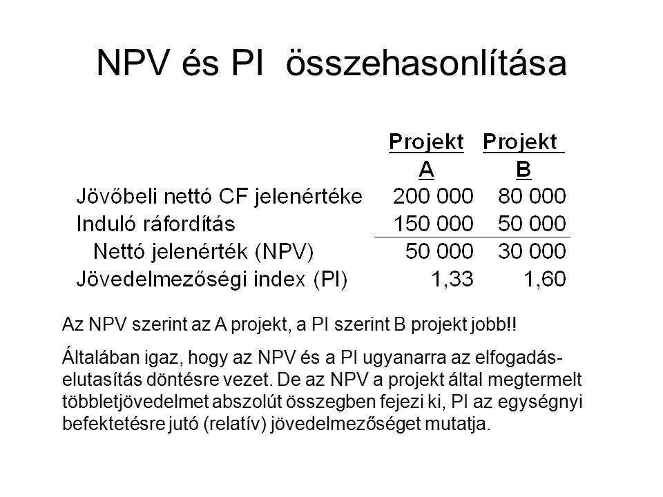NPV és PI összehasonlítása Az NPV szerint az A projekt, a PI szerint B projekt jobb!.