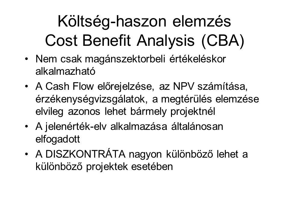 Költség-haszon elemzés Cost Benefit Analysis (CBA) Nem csak magánszektorbeli értékeléskor alkalmazható A Cash Flow előrejelzése, az NPV számítása, érzékenységvizsgálatok, a megtérülés elemzése elvileg azonos lehet bármely projektnél A jelenérték-elv alkalmazása általánosan elfogadott A DISZKONTRÁTA nagyon különböző lehet a különböző projektek esetében