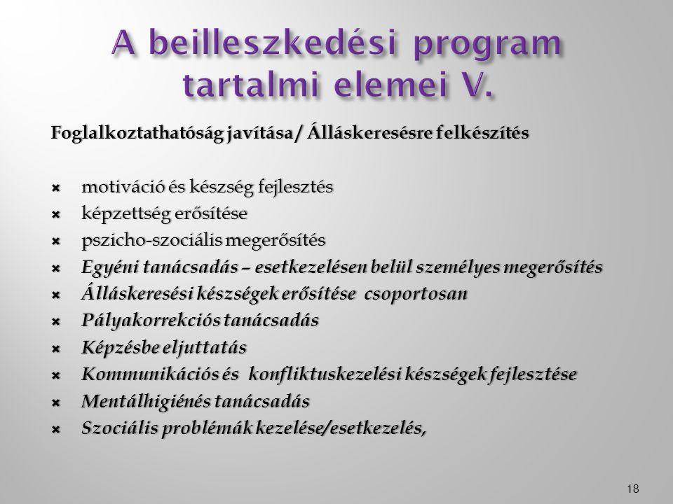 Foglalkoztathatóság javítása / Álláskeresésre felkészítésFoglalkoztathatóság javítása / Álláskeresésre felkészítés  motiváció és készség fejlesztés  képzettség erősítése  pszicho-szociális megerősítés  Egyéni tanácsadás – esetkezelésen belül személyes megerősítés  Álláskeresési készségek erősítése csoportosan  Pályakorrekciós tanácsadás  Képzésbe eljuttatás  Kommunikációs és konfliktuskezelési készségek fejlesztése  Mentálhigiénés tanácsadás  Szociális problémák kezelése/esetkezelés, 18