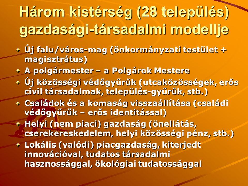 Három kistérség (28 település) gazdasági-társadalmi modellje Új falu/város-mag (önkormányzati testület + magisztrátus) A polgármester – a Polgárok Mestere Új közösségi védőgyűrűk (utcaközösségek, erős civil társadalmak, település-gyűrűk, stb.) Családok és a komaság visszaállítása (családi védőgyűrűk – erős identitással) Helyi (nem piaci) gazdaság (önellátás, cserekereskedelem, helyi közösségi pénz, stb.) Lokális (valódi) piacgazdaság, kiterjedt innovációval, tudatos társadalmi hasznossággal, ökológiai tudatossággal