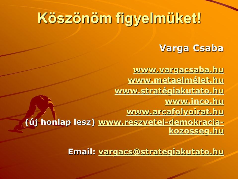 Köszönöm figyelmüket! Varga Csaba www.vargacsaba.hu www.metaelmélet.hu www.stratégiakutato.hu www.inco.hu www.arcafolyoirat.hu (új honlap lesz) www.re