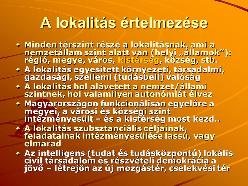 """A lokalitás értelmezése Minden térszint része a lokalitásnak, ami a nemzetállam szint alatt van (helyi """"államok ): régió, megye, város, kistérség, község, stb."""