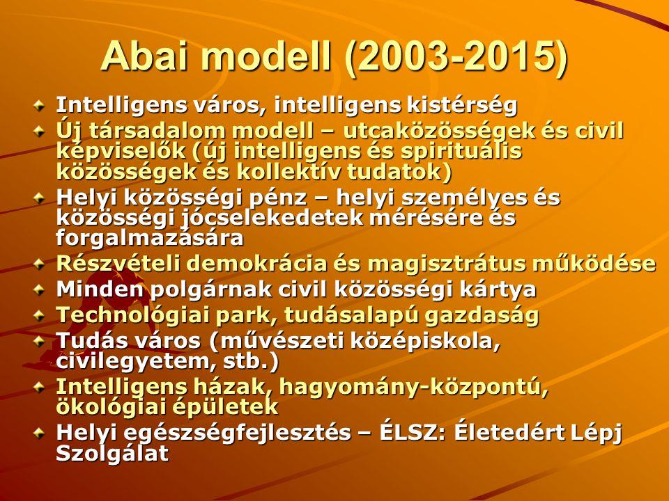Abai modell (2003-2015) Intelligens város, intelligens kistérség Új társadalom modell – utcaközösségek és civil képviselők (új intelligens és spirituá