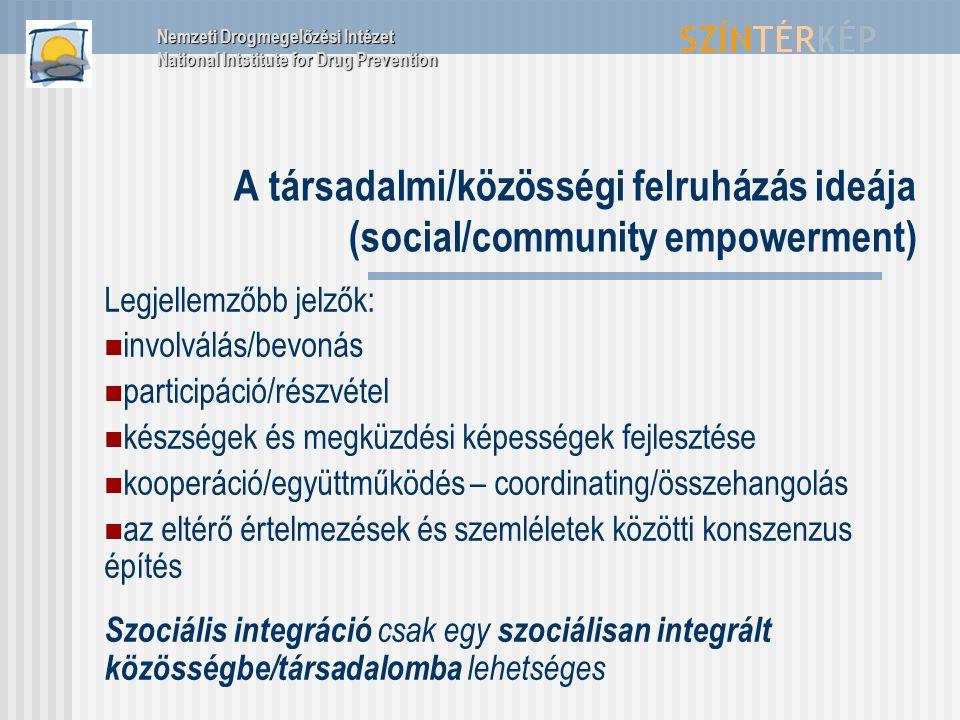 A társadalmi/közösségi felruházás ideája (social/community empowerment) Legjellemzőbb jelzők: involválás/bevonás participáció/részvétel készségek és megküzdési képességek fejlesztése kooperáció/együttműködés – coordinating/összehangolás az eltérő értelmezések és szemléletek közötti konszenzus építés Szociális integráció csak egy szociálisan integrált közösségbe/társadalomba lehetséges Nemzeti Drogmegelőzési Intézet National Intstitute for Drug Prevention