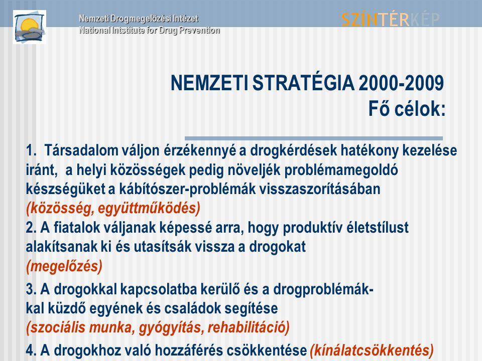 NEMZETI STRATÉGIA 2000-2009 Fő célok: 1. Társadalom váljon érzékennyé a drogkérdések hatékony kezelése iránt, a helyi közösségek pedig növeljék problé