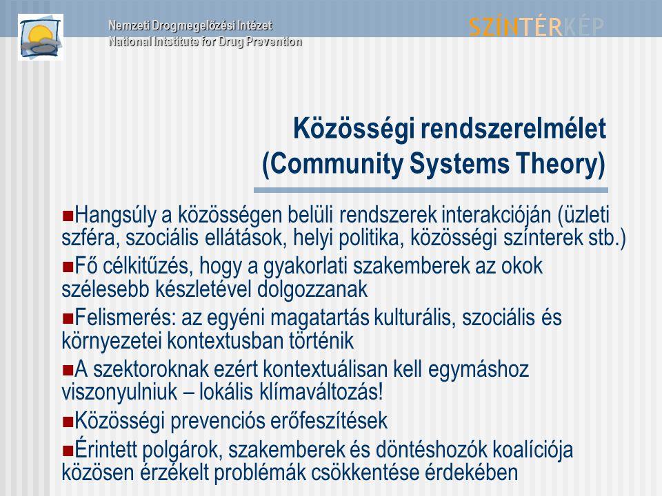 Közösségi rendszerelmélet (Community Systems Theory) Hangsúly a közösségen belüli rendszerek interakcióján (üzleti szféra, szociális ellátások, helyi politika, közösségi színterek stb.) Fő célkitűzés, hogy a gyakorlati szakemberek az okok szélesebb készletével dolgozzanak Felismerés: az egyéni magatartás kulturális, szociális és környezetei kontextusban történik A szektoroknak ezért kontextuálisan kell egymáshoz viszonyulniuk – lokális klímaváltozás.