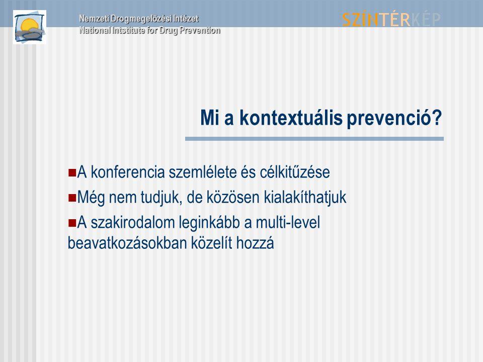 Mi a kontextuális prevenció? A konferencia szemlélete és célkitűzése Még nem tudjuk, de közösen kialakíthatjuk A szakirodalom leginkább a multi-level